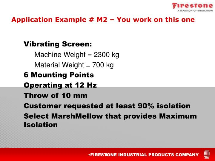 Vibrating Screen: