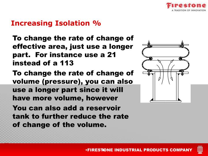 To change the rate of change of effective area, just use a longer part.  For instance use a 21 instead of a 113