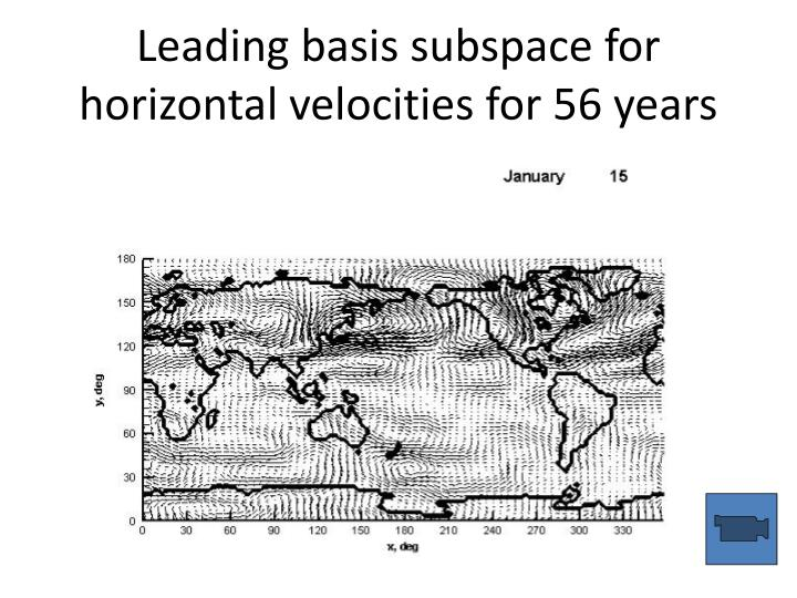 Leading basis subspace for horizontal velocities for 56 years