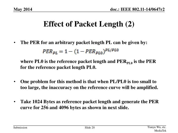 Effect of Packet Length (2)
