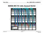 rbir bicm with channel b d e