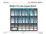 rbir cm with channel b d e