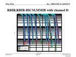 rbir rbir bicm mmib with channel d