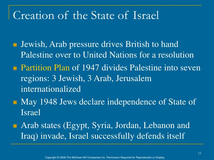 Creation of the State of Israel
