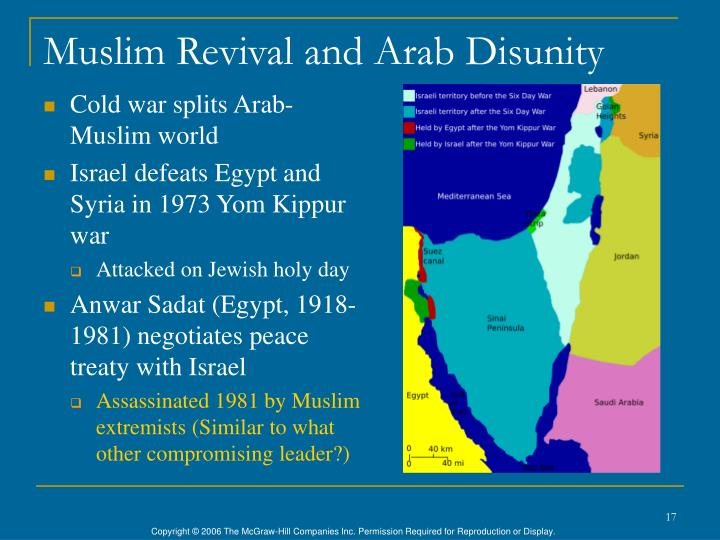 Muslim Revival and Arab Disunity
