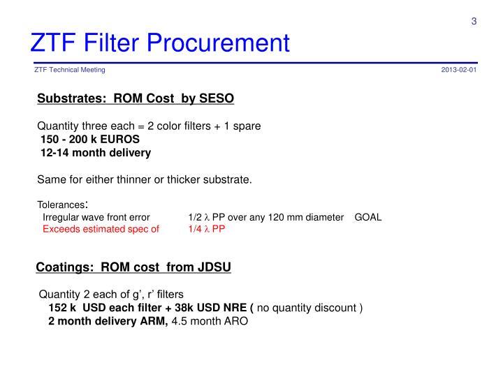 ZTF Filter