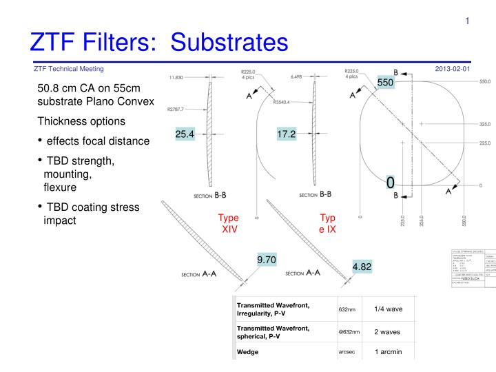 Ztf filters substrates