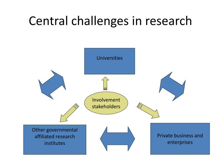 Central challenges in research