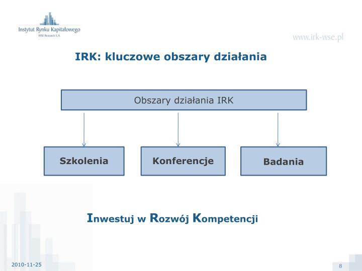 IRK: kluczowe obszary działania