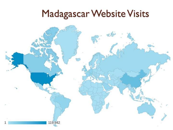 Madagascar Website Visits