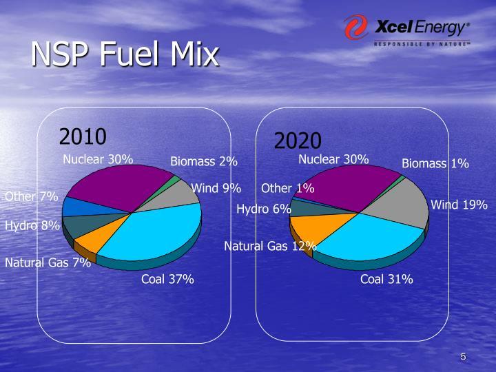 NSP Fuel Mix
