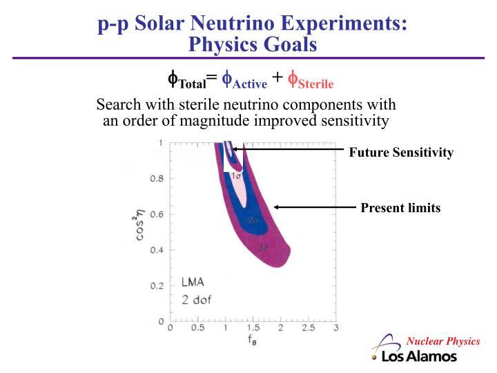 p-p Solar Neutrino Experiments: