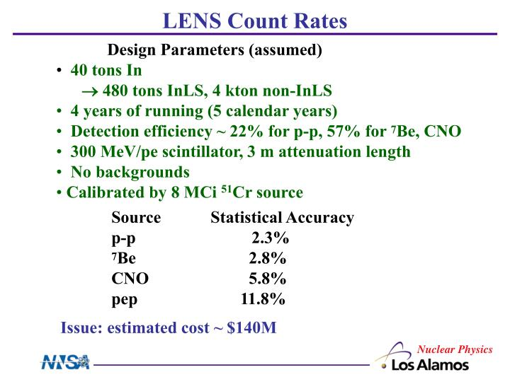 LENS Count Rates
