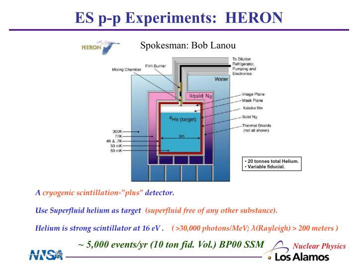 ES p-p Experiments:  HERON