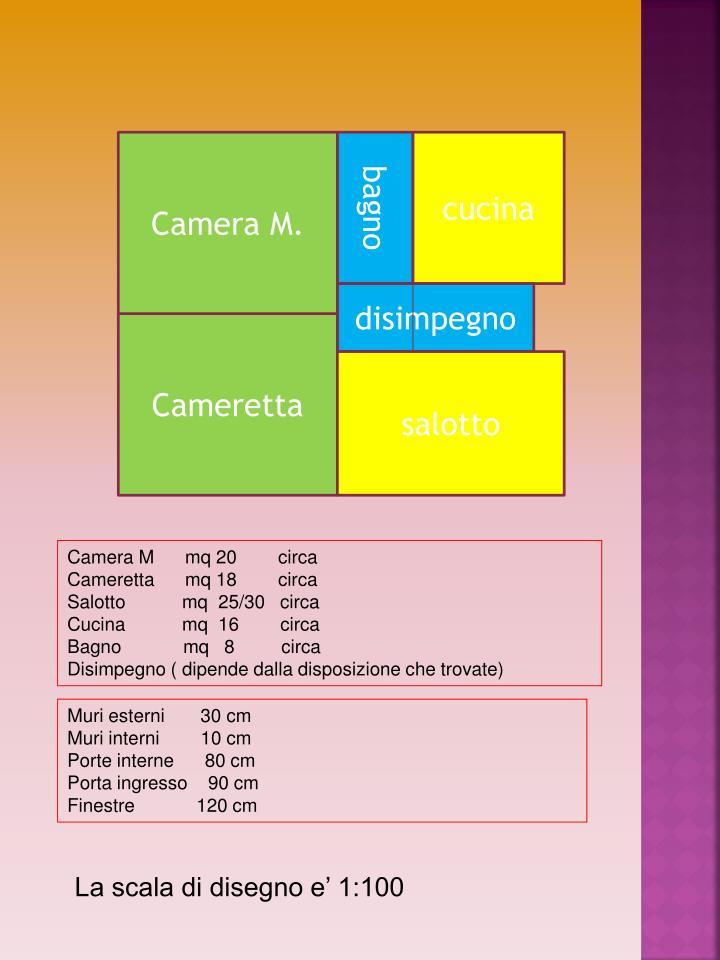 Camera M.