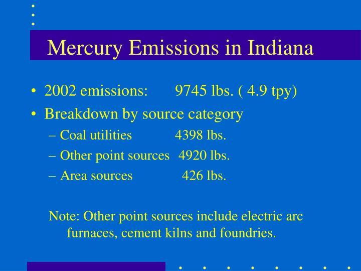 Mercury Emissions in Indiana