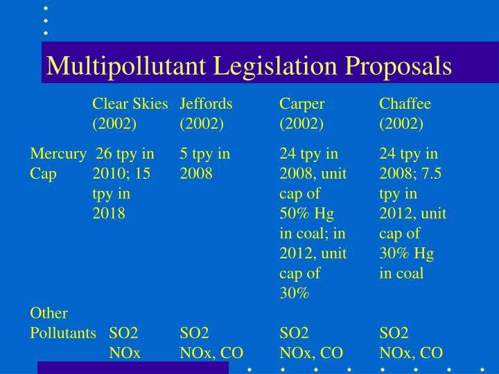 Multipollutant Legislation Proposals