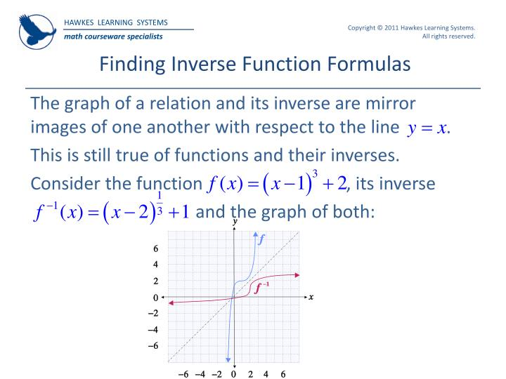Finding Inverse Function Formulas