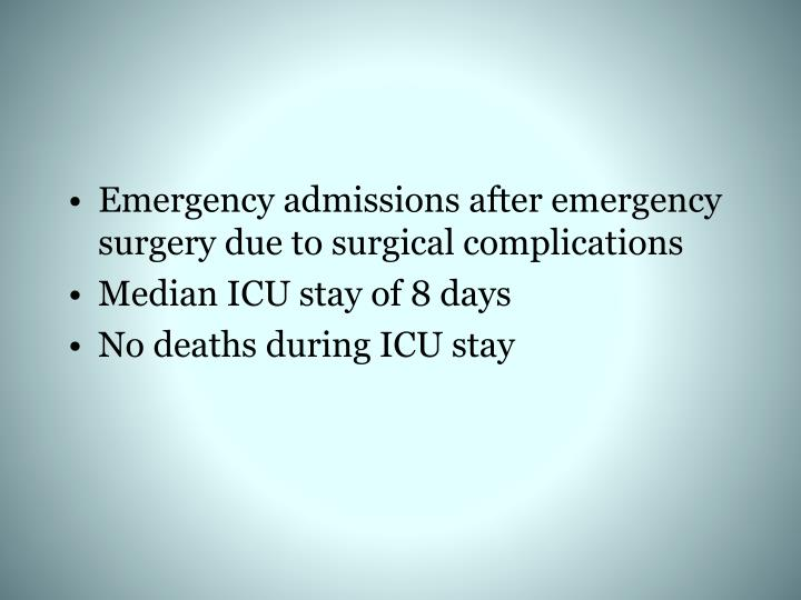 Emergency admissions after emergency surgery due to surgical complications
