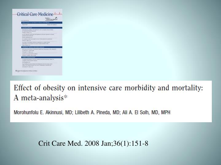 Crit Care Med. 2008 Jan;36(1):151-8
