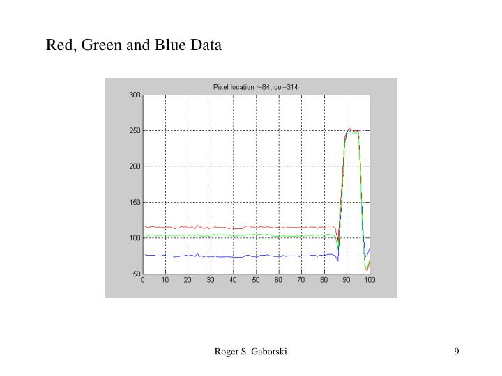 Red, Green and Blue Data