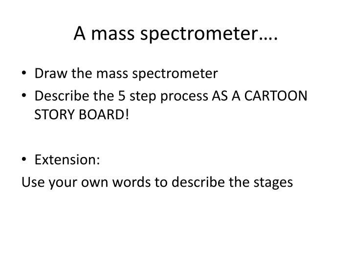 A mass spectrometer….