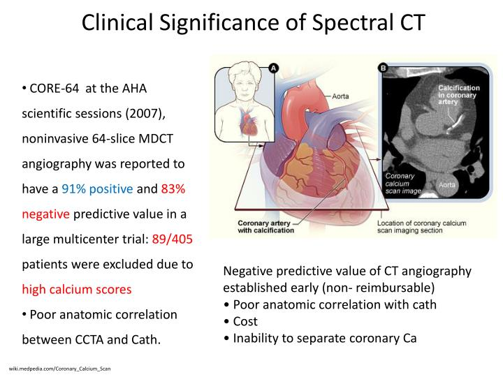 Clinical Significance of Spectral CT