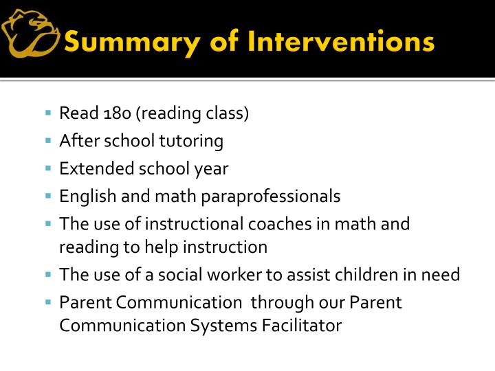 Summary of Interventions