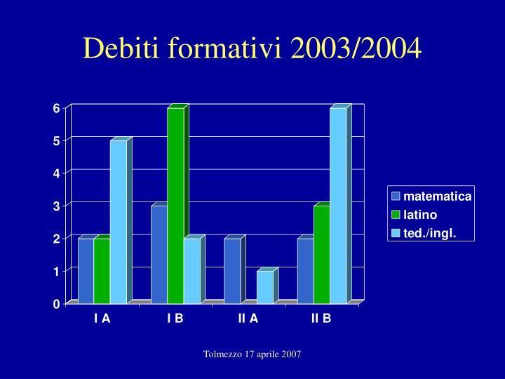 Debiti formativi 2003/2004