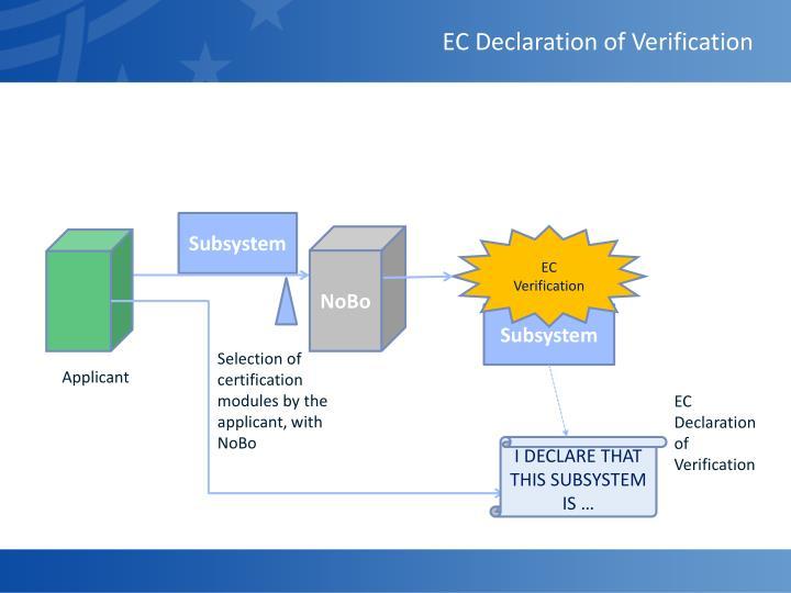 EC Declaration of Verification