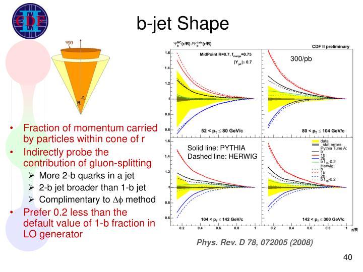 b-jet Shape