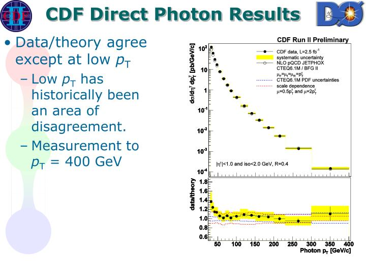 CDF Direct Photon Results