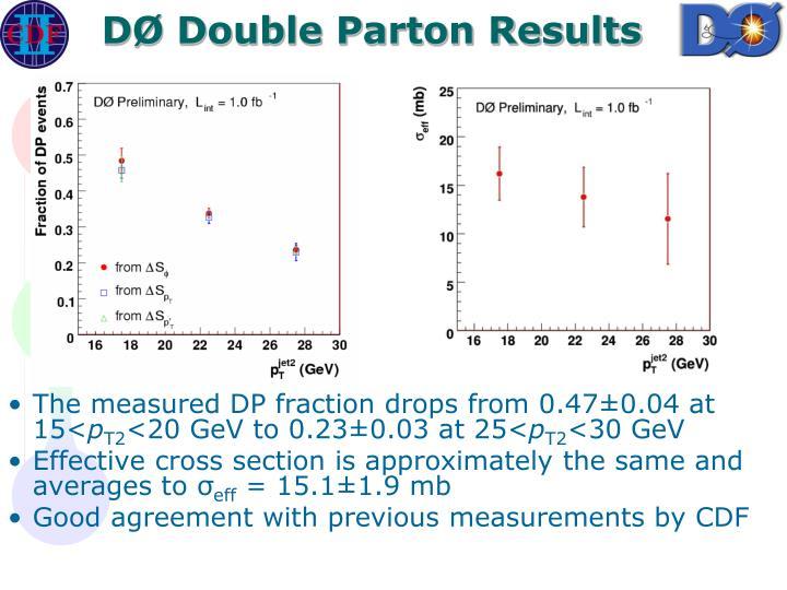 DØ Double Parton Results
