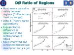 d ratio of regions