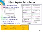 dijet angular distribution1