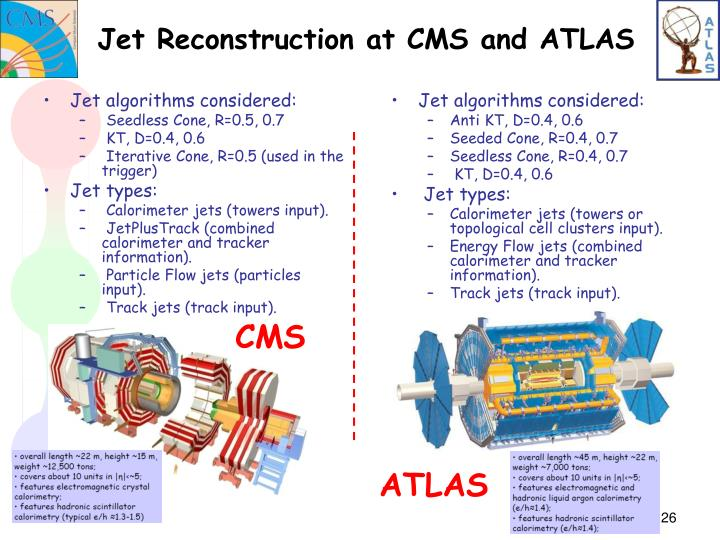 Jet Reconstruction at CMS and ATLAS