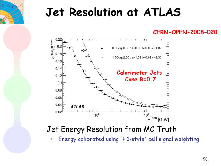 Jet Resolution at ATLAS
