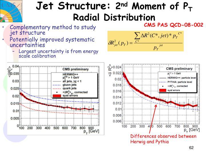 Jet Structure: