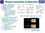 photon production detection
