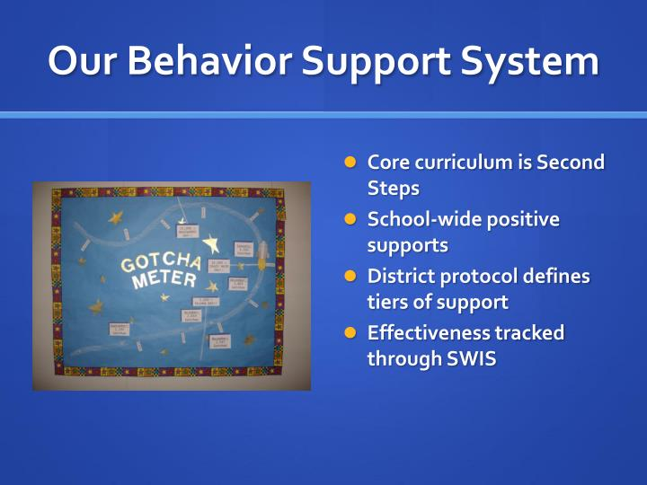 Our behavior support system