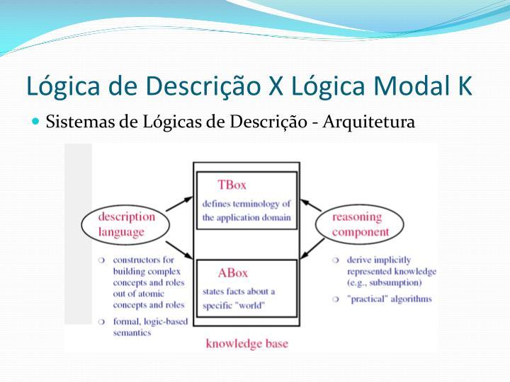 Lógica de Descrição X Lógica Modal K