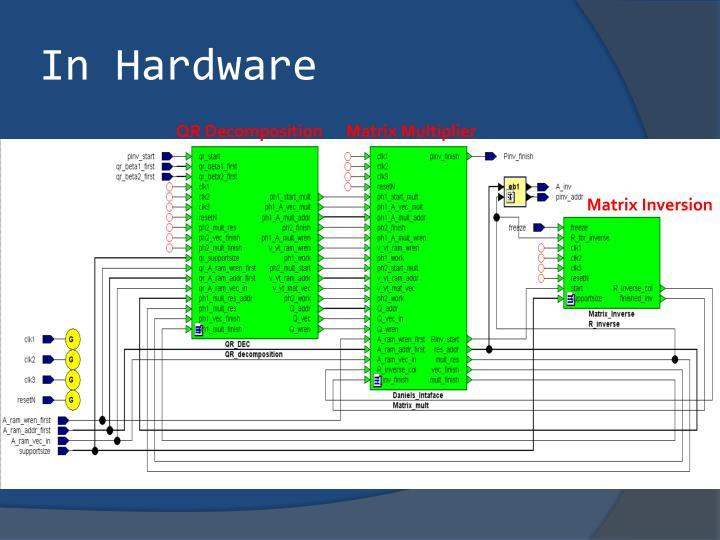 In Hardware
