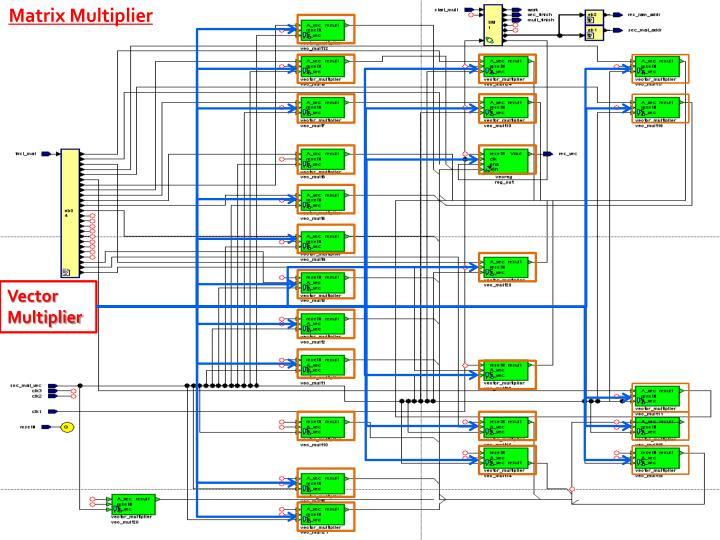 Matrix Multiplier