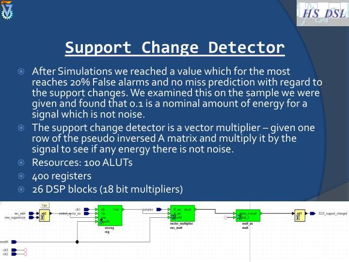 Support Change Detector