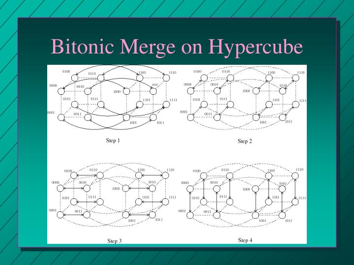 Bitonic Merge on Hypercube