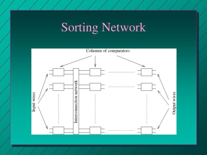 Sorting Network