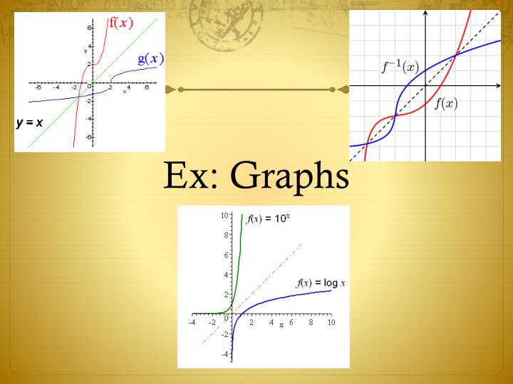 Ex: Graphs