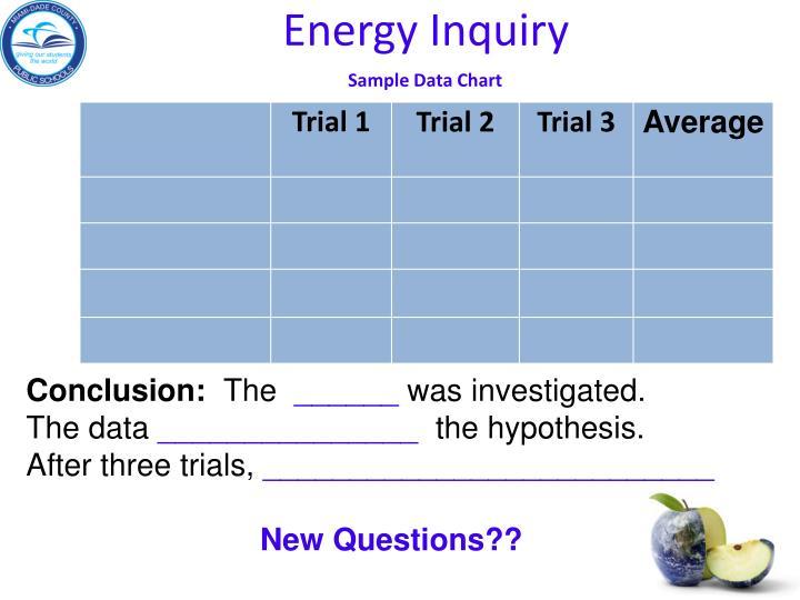 Energy Inquiry