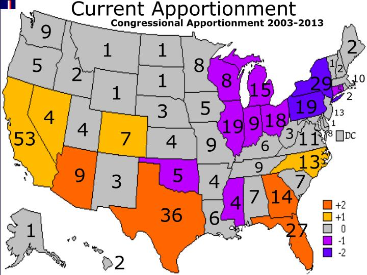Current Apportionment