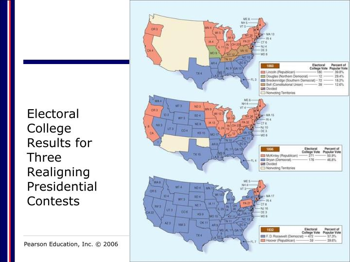 Electoral College Results for Three Realigning Presidential Contests